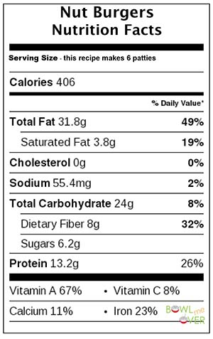 Nut Burgers Nutritional Facts